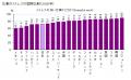 仕事のストレス 国際比較
