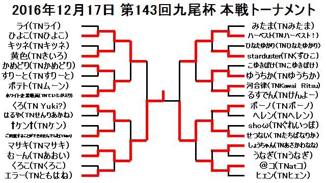 2016年12月17日第143回九尾杯本戦トーナメント
