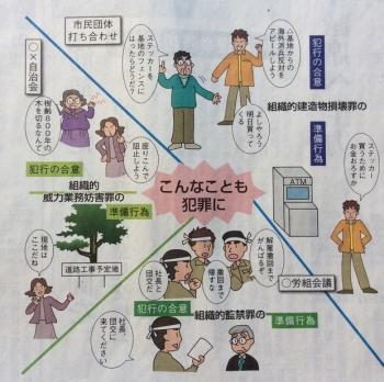日本共産党の共謀罪デマビラ
