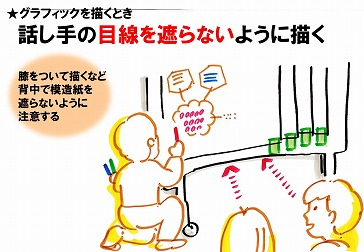 グラフィックレコーディング講座2