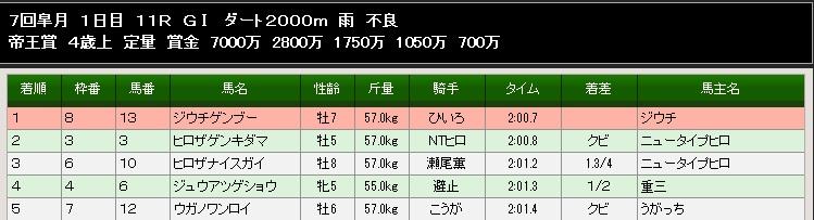 85S帝王賞