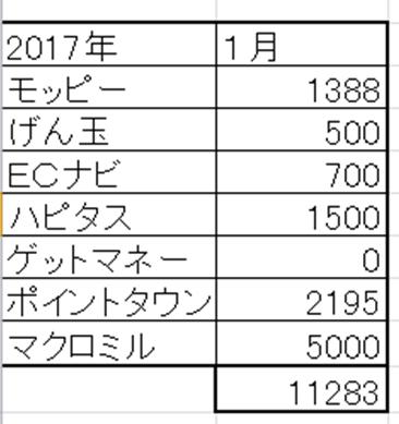 20170122 1