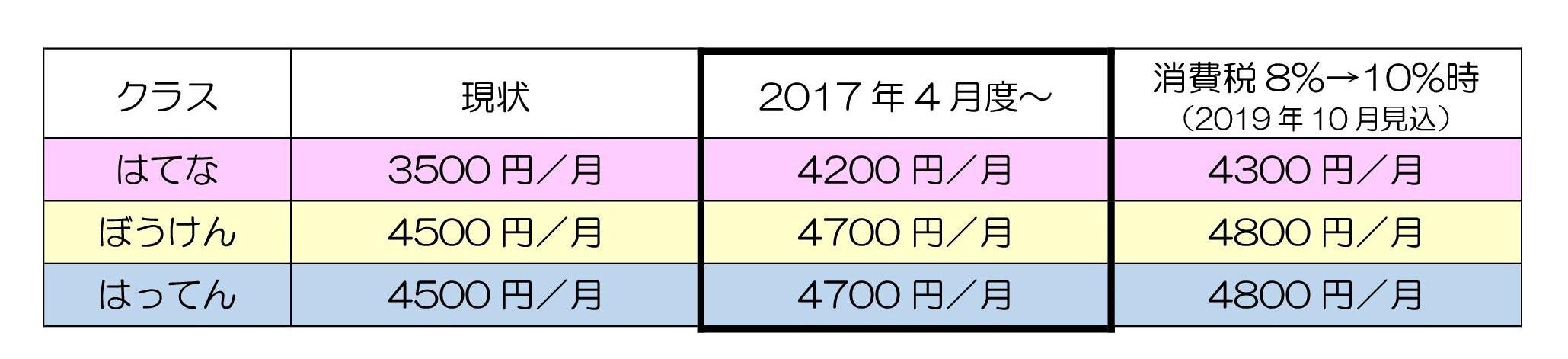 2017受講料表