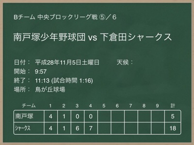 B 11/5 VS 南戸塚