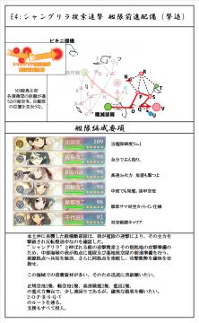 E4殲滅指示書
