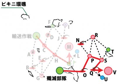 E4殲滅マップ