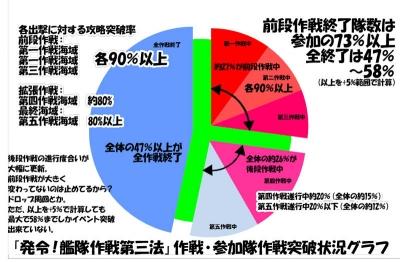 2016年秋イベグラフ
