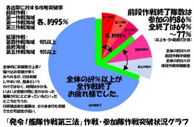 2016年秋イベグラフ最終
