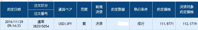 ドル円_20161129