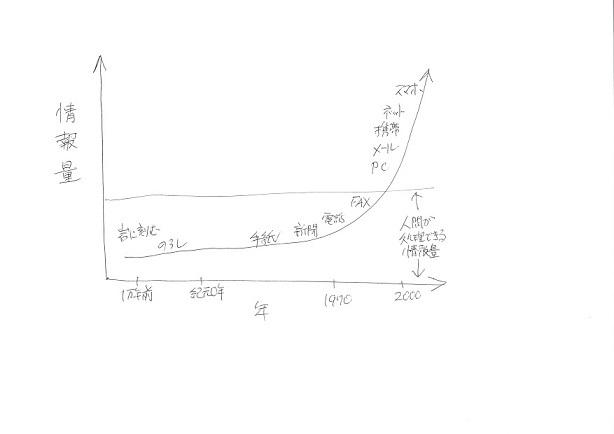 2016-11-30記事用図