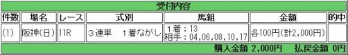 20161218 朝日杯フューチュリティステークス^^;