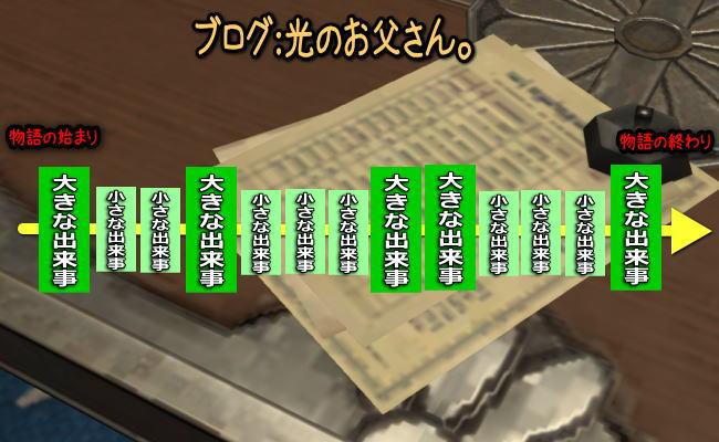 ぴぃさん12話E14