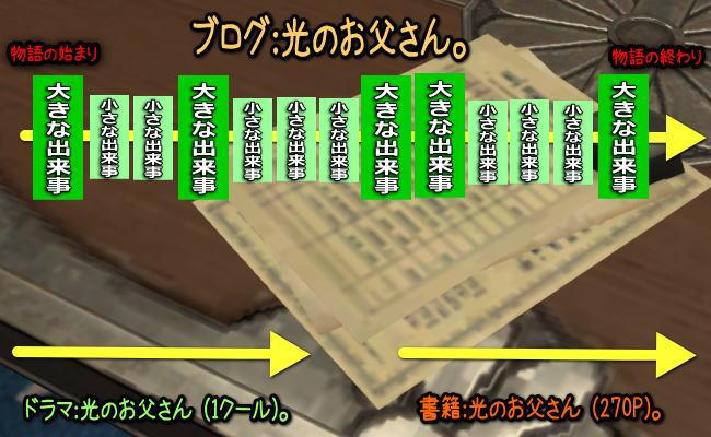 ぴぃさん12話E15