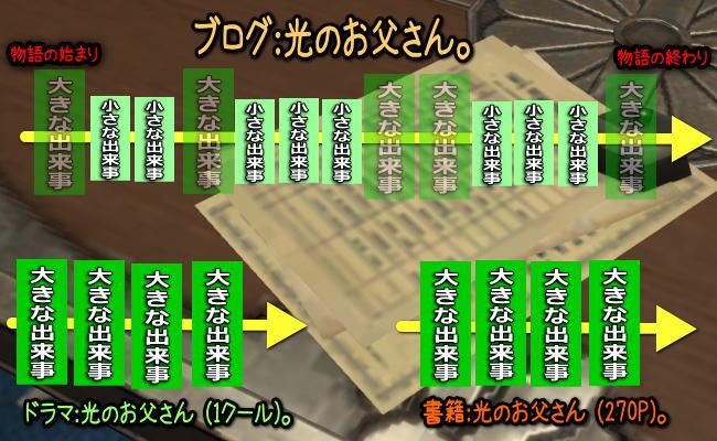 ぴぃさん12話E16