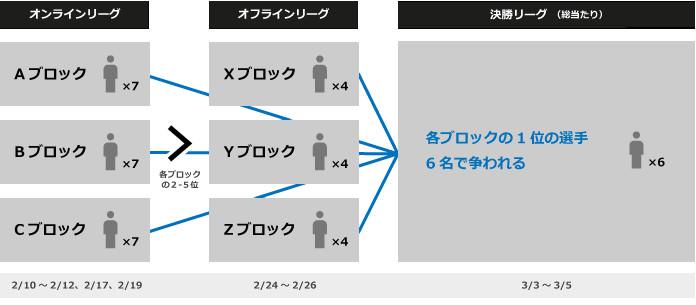 bandicam 2017-02-04 14-31-35-501