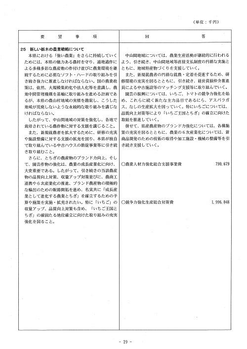 新年度当初予算編成に向けた政策推進要望に対する知事回答!29