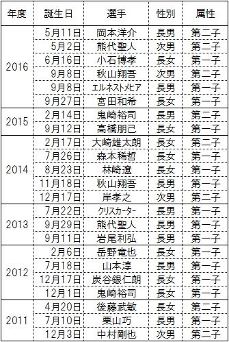20161130note03.jpg