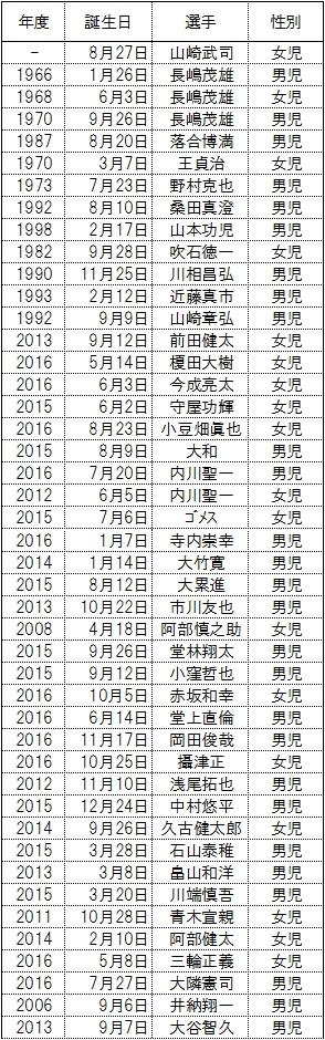 20161130note04.jpg