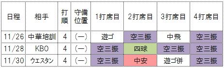20161201DATA02.jpg