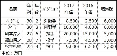 20161203DATA03.jpg