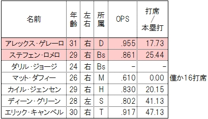 20161213DATA09.jpg