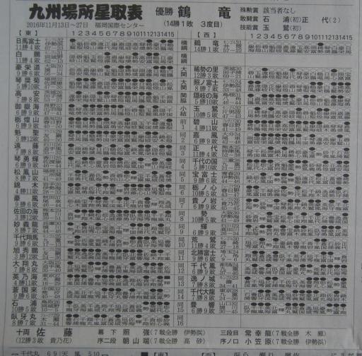 20161126・大相撲01