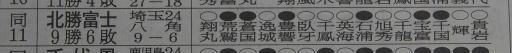 20161126・大相撲12・北勝富士