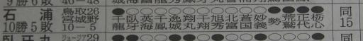 20161126・大相撲08・敢闘賞=石浦