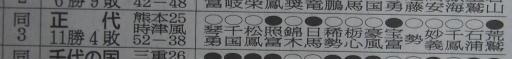 20161126・大相撲09・敢闘賞=正代