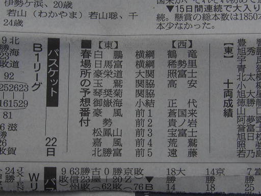 20170123・相撲03・予想番付