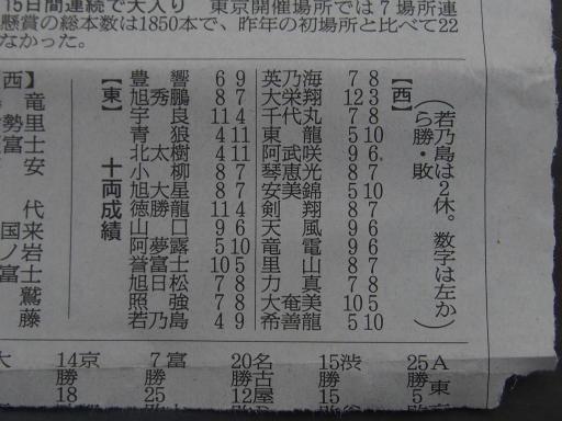 20170123・相撲02・十両