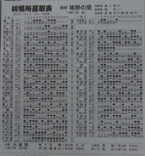 20170123・相撲01