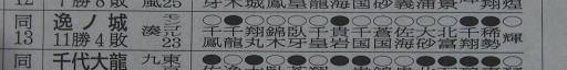 20170123・相撲13・逸ノ城