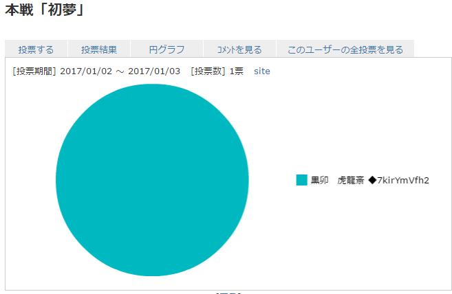 result_Hatsuyume.png