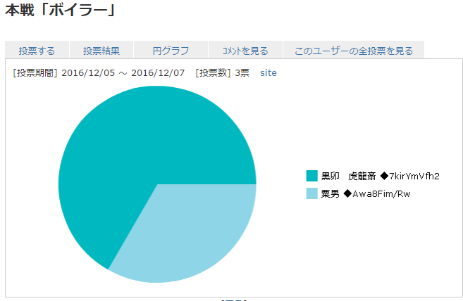 result_boiler.png