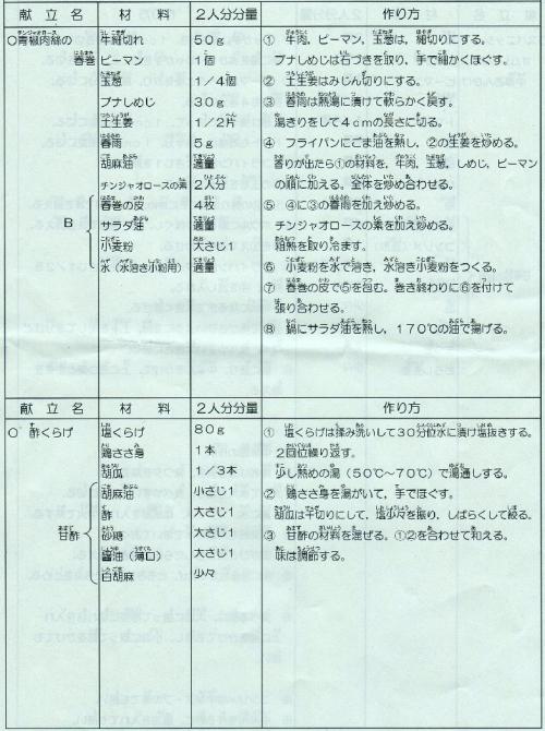 中華ランチ1