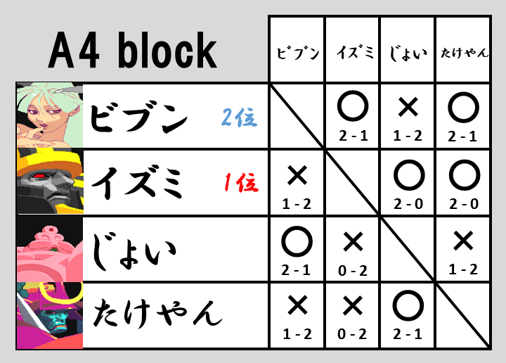VHC2015予選A4