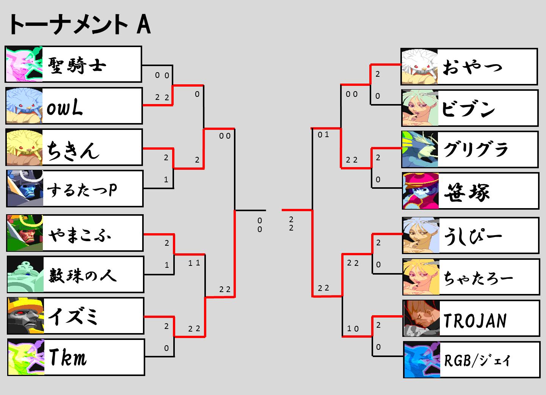 VHC2015トーナメントA