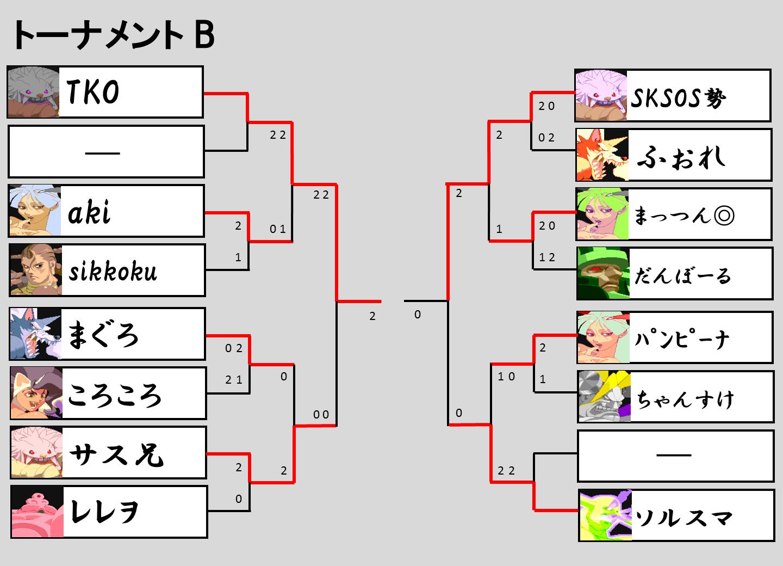 VHC2015トーナメントB