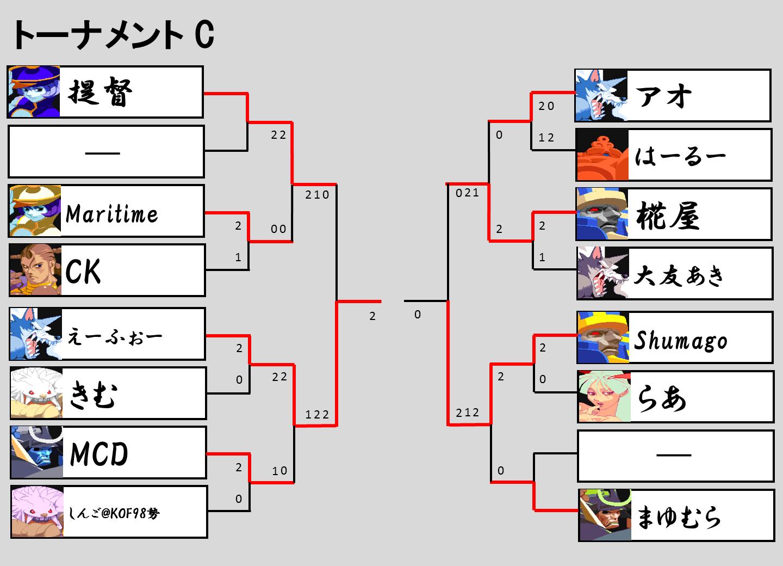 VHC2015トーナメントC