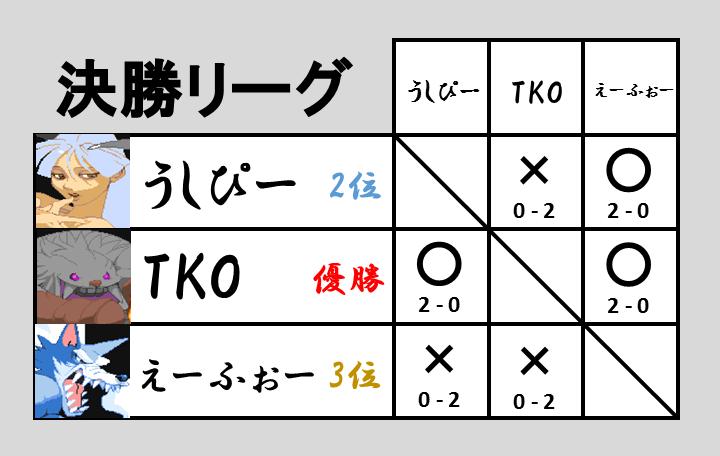 VHC2015決勝リーグ