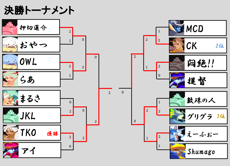 VHC2016決勝トーナメント