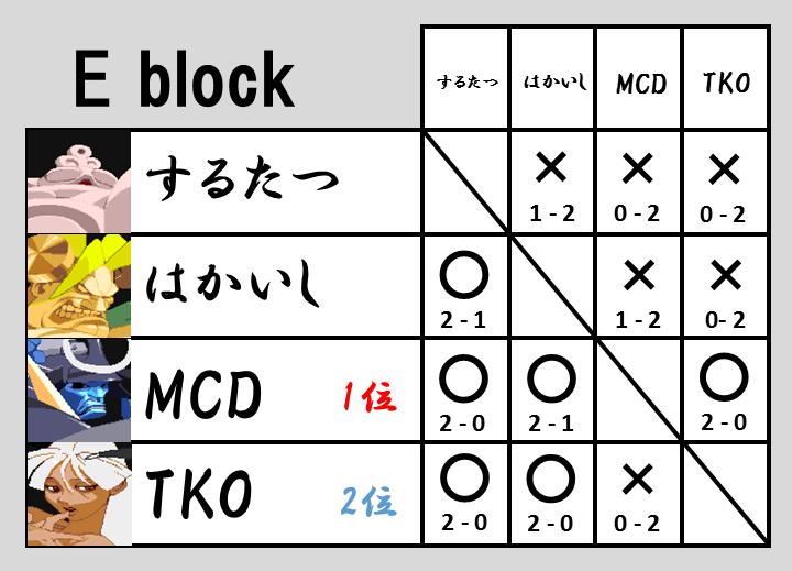 VHC2016E