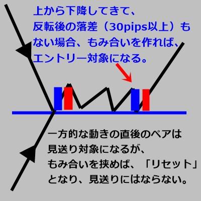 4kyori3.jpg