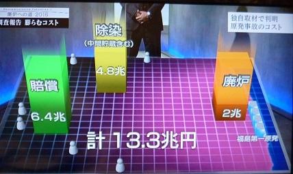 Nスぺ 13・1兆円