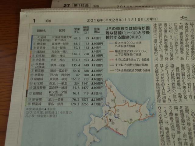 北海道鉄道01