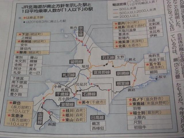 北海道鉄道05