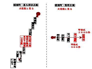 124話城南甚九郎山方向図