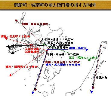124話御船城南町古墳指す方向図