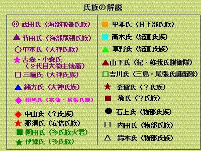 125話氏族の解説最終